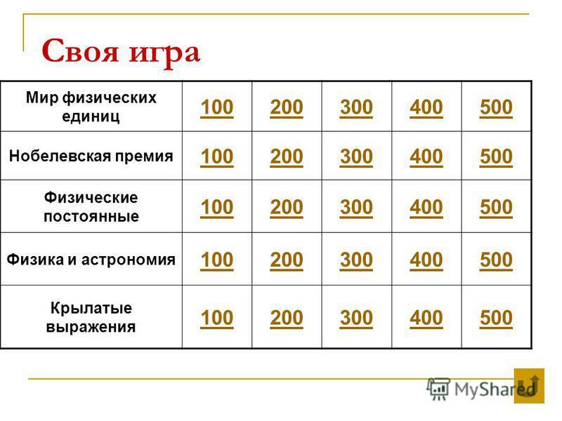 Мир физических единиц 100200300400500 Нобелевская премия 100200300400500 Физические постоянные 100200300400500 Физика и астрономия 100200300400500 Крылатые выражения 100200300400500 Своя игра