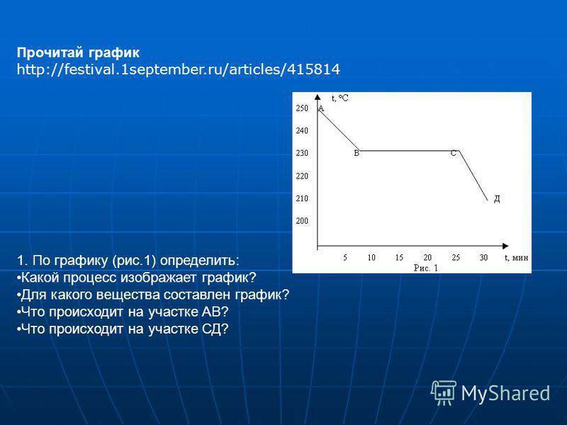 Прочитай график http://festival.1september.ru/articles/415814 1. По графику (рис.1) определить: Какой процесс изображает график? Для какого вещества составлен график? Что происходит на участке АВ? Что происходит на участке СД?
