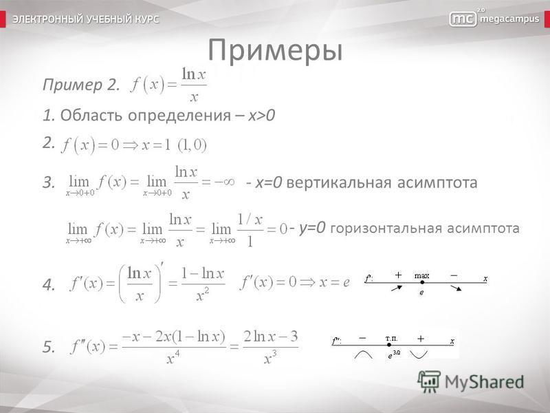Пример 2. 1. Область определения – х>0 2. 3.- x=0 вертикальная асимптота 4. - y=0 горизонтальная асимптота 5.