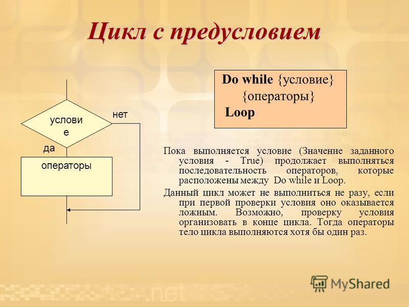 Цикл с предусловием Do while {условие} {операторы} Loop Пока выполняется условие (Значение заданного условия - True) продолжает выполняться последовательность операторов, которые расположены между Do while и Loop. Данный цикл может не выполниться не