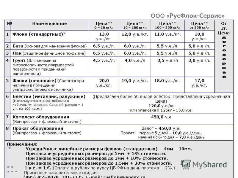 Наименование Цена** 0 – 10 кг/л Цена** 10 – 100 кг/л Цена** 100 – 500 кг/л Цена** от 500 кг/л От 1 т. Цена 1Флоки (стандартные)*13,0 у.е./кг. 12,0 у.е./кг.11,0 у.е./кг.10,0 у.е./кг. 2База (Основа для нанесения флоков) 6,5 у.е./л.6,0 у.е./л.5,5 у.е./л
