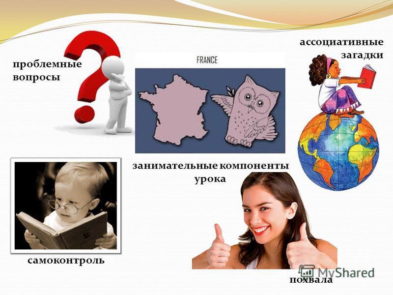 практические словесные объяснительно-иллюстративные исследовательские наглядные репродуктивные