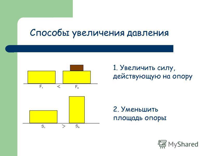 Способы увеличения давления 1. Увеличить силу, действующую на опору 2. Уменьшить площадь опоры
