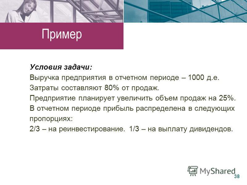 Пример Условия задачи: Выручка предприятия в отчетном периоде – 1000 д.е. Затраты составляют 80% от продаж. Предприятие планирует увеличить объем продаж на 25%. В отчетном периоде прибыль распределена в следующих пропорциях: 2/3 – на реинвестирование