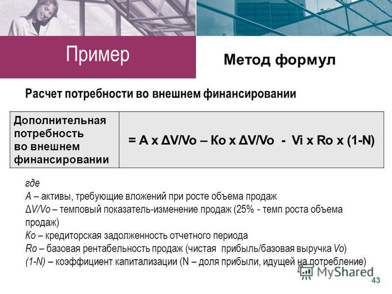 Расчет потребности во внешнем финансировании Дополнительная потребность во внешнем финансировании = А х ΔV/Vo – Ко х ΔV/Vo - Vi х Rо х (1-N) 43 Пример Метод формул где А – активы, требующие вложений при росте объема продаж Δ V/Vo – темповый показател