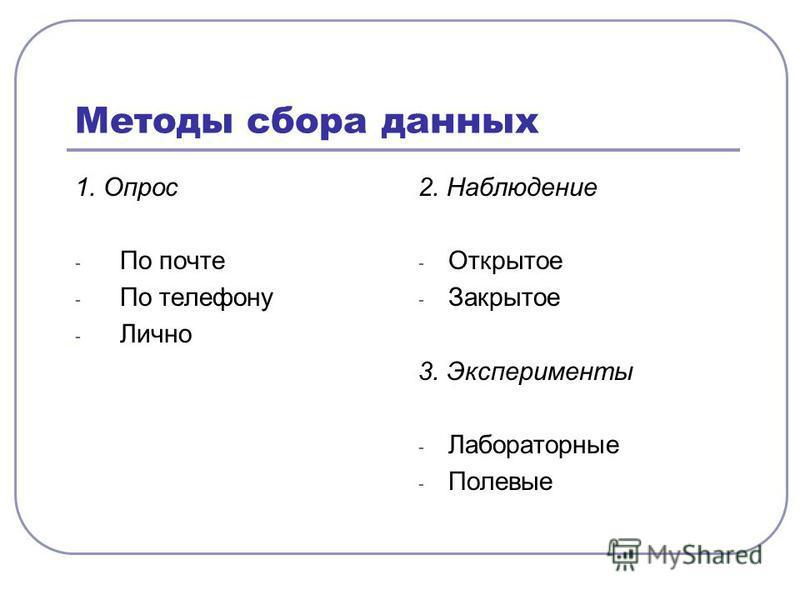 Методы сбора данных 1. Опрос - По почте - По телефону - Лично 2. Наблюдение - Открытое - Закрытое 3. Эксперименты - Лабораторные - Полевые
