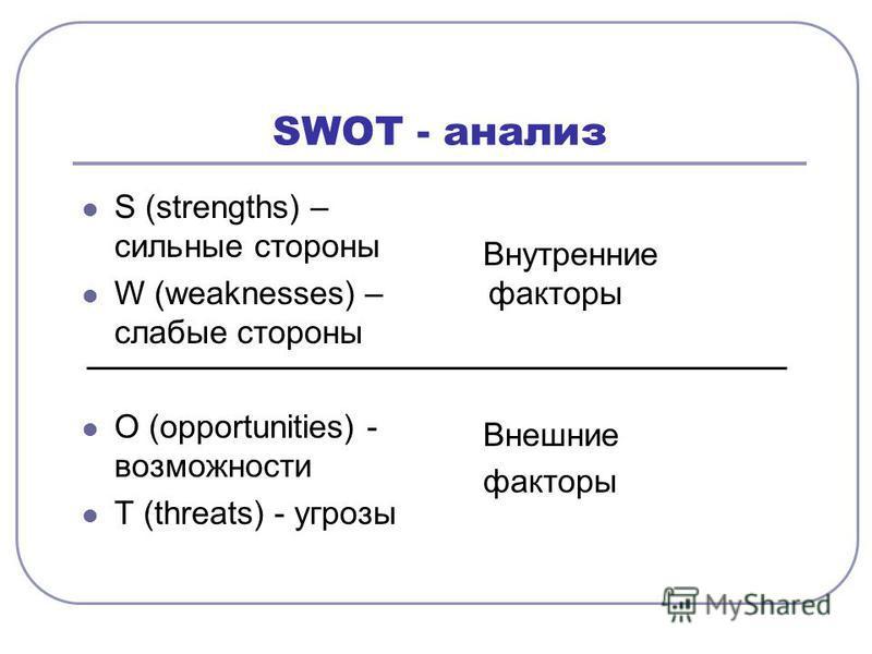 SWOT - анализ S (strengths) – сильные стороны W (weaknesses) – слабые стороны O (opportunities) - возможности T (threats) - угрозы Внутренние факторы Внешние факторы