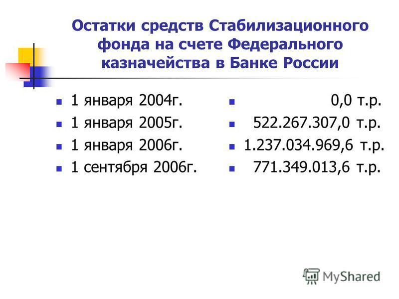 Остатки средств Стабилизационного фонда на счете Федерального казначейства в Банке России 1 января 2004 г. 1 января 2005 г. 1 января 2006 г. 1 сентября 2006 г. 0,0 т.р. 522.267.307,0 т.р. 1.237.034.969,6 т.р. 771.349.013,6 т.р.