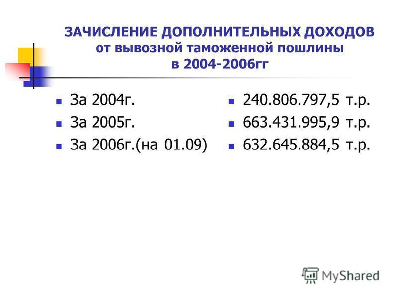 ЗАЧИСЛЕНИЕ ДОПОЛНИТЕЛЬНЫХ ДОХОДОВ от вывозной таможенной пошлины в 2004-2006 гг За 2004 г. За 2005 г. За 2006 г.(на 01.09) 240.806.797,5 т.р. 663.431.995,9 т.р. 632.645.884,5 т.р.