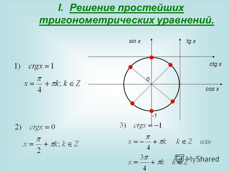0 sin xtg x ctg x cos x I.Решение простейших тригонометрических уравнений.