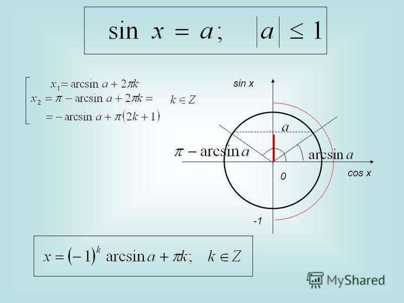 sin x 0 cos x