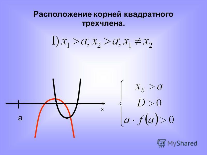 Расположение корней квадратного трехчлена. х a
