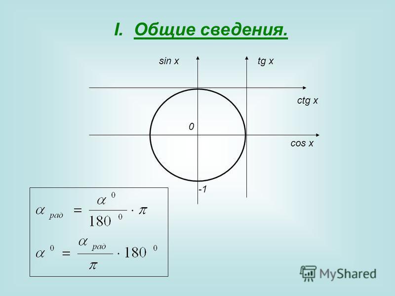 I.Общие сведения. 0 sin xtg x ctg x cos x