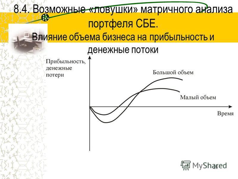 26 8.4. Возможные «ловушки» матричного анализа портфеля СБЕ. Влияние объема бизнеса на прибыльность и денежные потоки