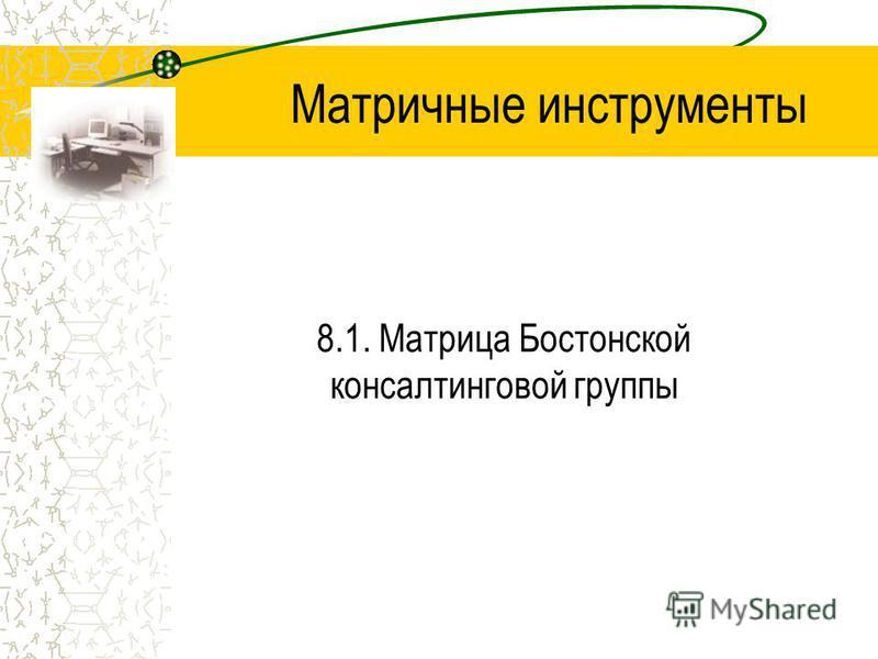 Матричные инструменты 8.1. Матрица Бостонской консалтинговой группы