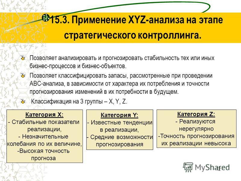 12 15.3. Применение XYZ-анализа на этапе стратегического контроллинга. Позволяет анализировать и прогнозировать стабильность тех или иных бизнес-процессов и бизнес-объектов. Позволяет классифицировать запасы, рассмотренные при проведении АВС-анализа,