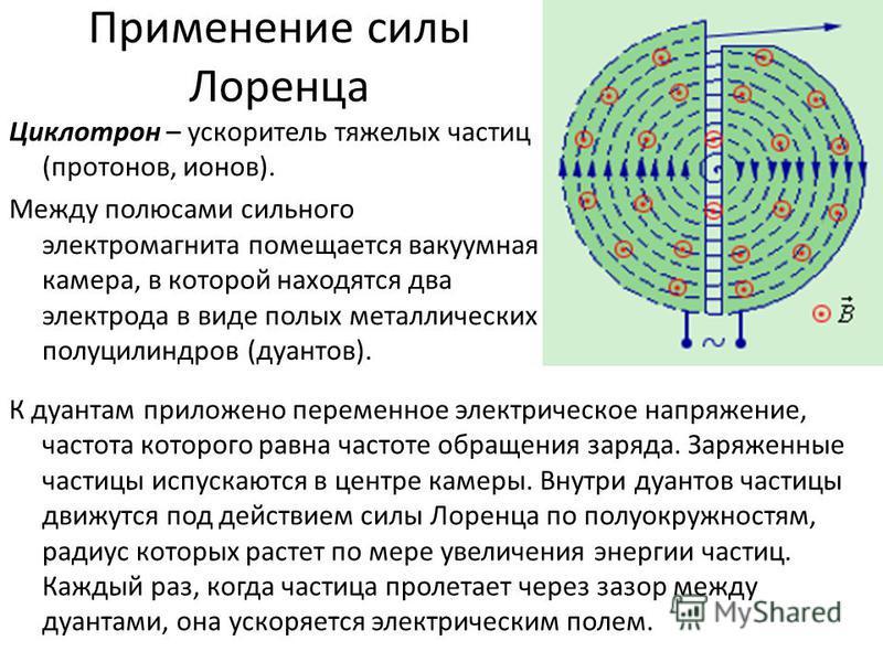Применение силы Лоренца Циклотрон – ускоритель тяжелых частиц (протонов, ионов). Между полюсами сильного электромагнита помещается вакуумная камера, в которой находятся два электрода в виде полых металлических полуцилиндров (дуантов). К дуантам прило