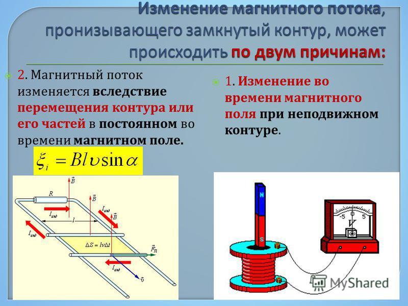 2. Магнитный поток изменяется вследствие перемещения контура или его частей в постоянном во времени магнитном поле. 1. Изменение во времени магнитного поля при неподвижном контуре.