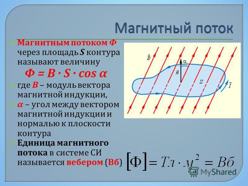 Магнитным потоком Φ через площадь S контура называют величину Φ = B · S · cos α где B – модуль вектора магнитной индукции, α – угол между вектором магнитной индукции и нормалью к плоскости контура Единица магнитного потока в системе СИ называется веб