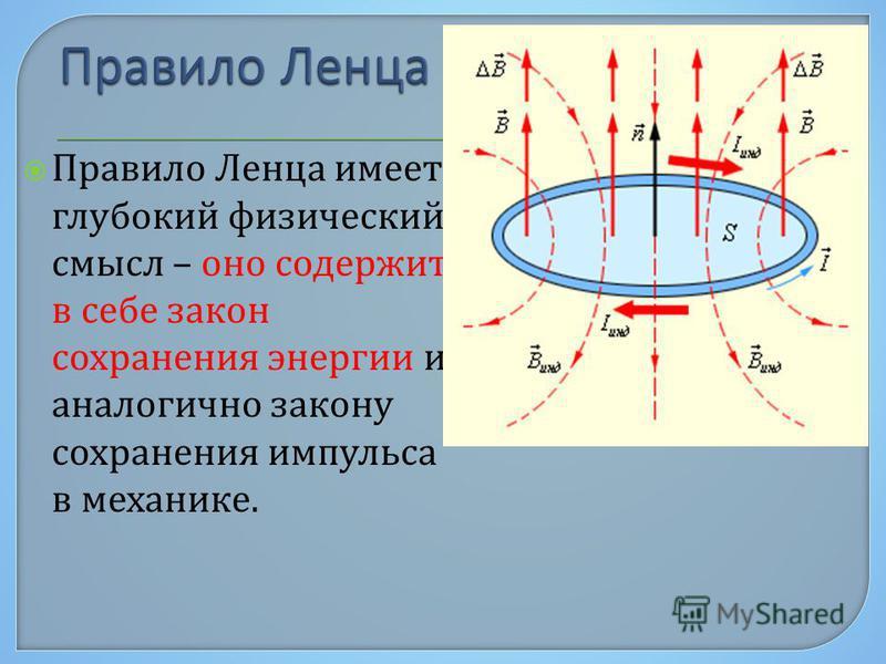 Правило Ленца имеет глубокий физический смысл – оно содержит в себе закон сохранения энергии и аналогично закону сохранения импульса в механике.