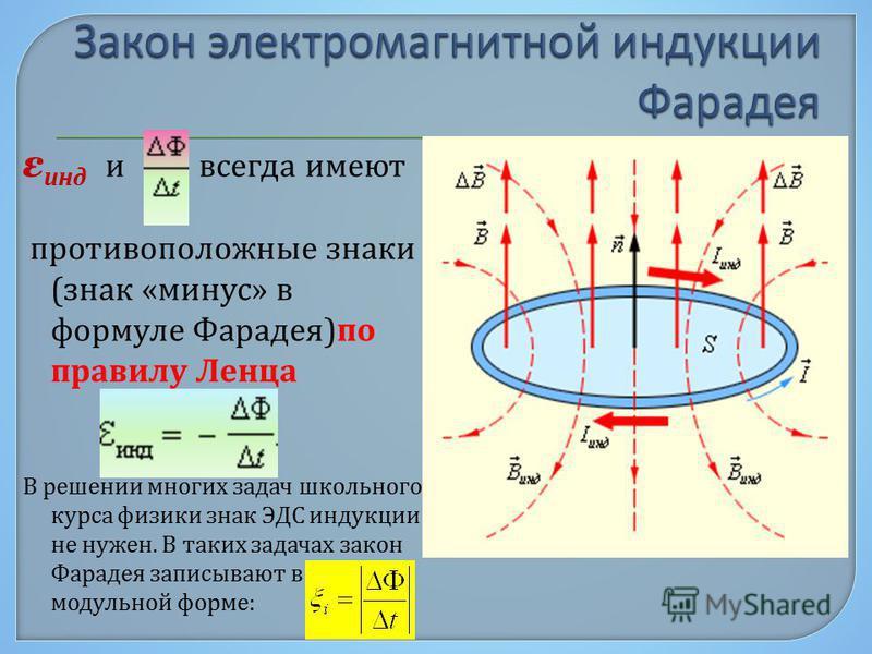 ε инд и всегда имеют противоположные знаки (знак «минус» в формуле Фарадея)по правилу Ленца В решении многих задач школьного курса физики знак ЭДС индукции не нужен. В таких задачах закон Фарадея записывают в модульной форме: