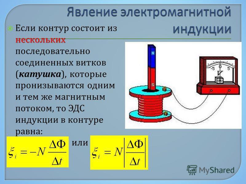 нескольких Если контур состоит из нескольких последовательно соединенных витков (катушка), которые пронизываются одним и тем же магнитным потоком, то ЭДС индукции в контуре равна: или