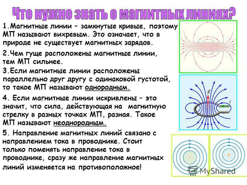 1. Магнитные линии – замкнутые кривые, поэтому МП называют вихревым. Это означает, что в природе не существует магнитных зарядов. 3. Если магнитные линии расположены параллельно друг другу с одинаковой густотой, то такое МП называют однородным. 4. Ес