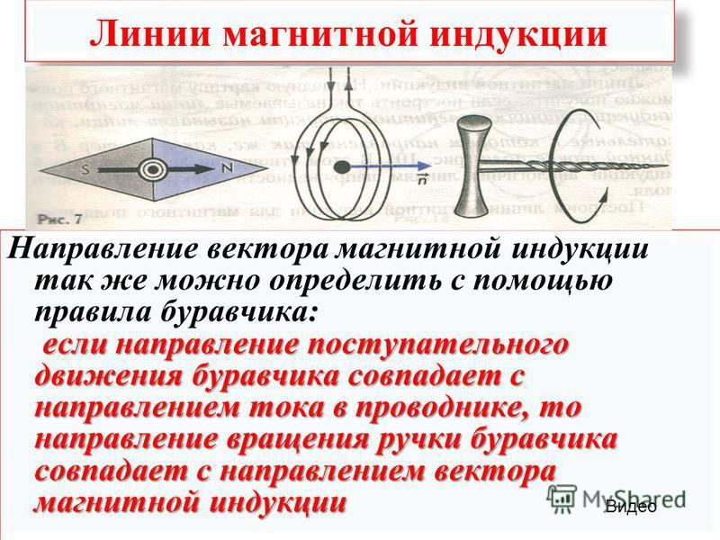 Линии магнитной индукции если направление поступательного движения буравчика совпадает с направлением тока в проводнике, то направление вращения ручки буравчика совпадает с направлением вектора магнитной индукции Направление вектора магнитной индукци