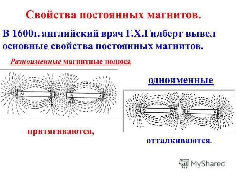 Свойства постоянных магнитов. Разноименные магнитные полюса В 1600 г. английский врач Г.Х.Гилберт вывел основные свойства постоянных магнитов. притягиваются, одноименные отталкиваются.