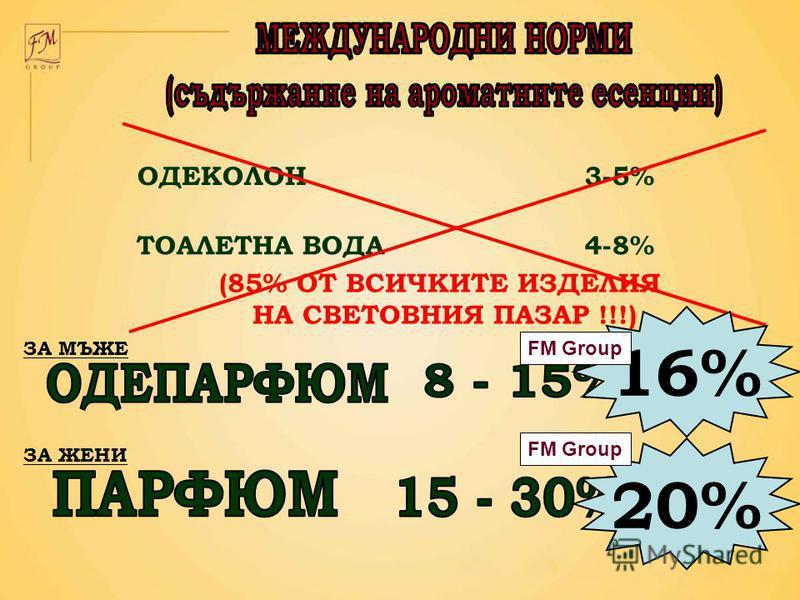 ОДЕКОЛОН3-5% ТОАЛЕТНА ВОДА4-8% (85% ОТ ВСИЧКИТЕ ИЗДЕЛИЯ НА СВЕТОВНИЯ ПАЗАР !!!) 16% 20% FM Group ЗА МЪЖЕ ЗА ЖЕНИ