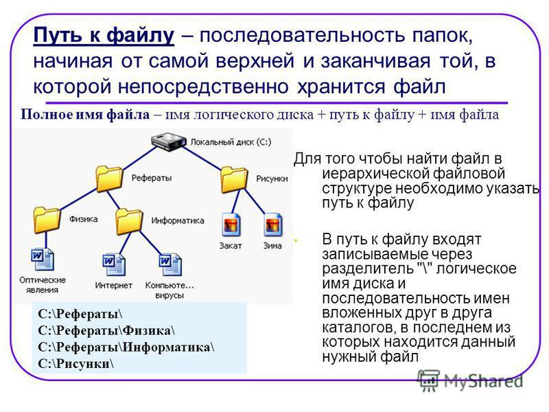 Путь к файлу – последовательность папок, начиная от самой верхней и заканчивая той, в которой непосредственно хранится файл Для того чтобы найти файл в иерархической файловой структуре необходимо указать путь к файлу В путь к файлу входят записываемы
