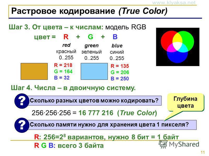 11 Растровое кодирование (True Color) Шаг 3. От цвета – к числам: модель RGB цвет = R + G + B red красный 0..255 blue синий 0..255 green зеленый 0..255 R = 218 G = 164 B = 32 R = 135 G = 206 B = 250 Шаг 4. Числа – в двоичную систему. Сколько памяти н