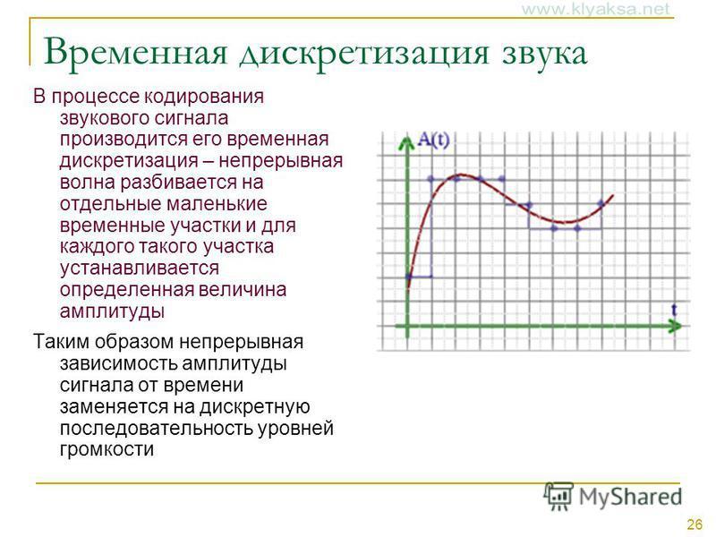 26 Временная дискретизация звука В процессе кодирования звукового сигнала производится его временная дискретизация – непрерывная волна разбивается на отдельные маленькие временные участки и для каждого такого участка устанавливается определенная вели