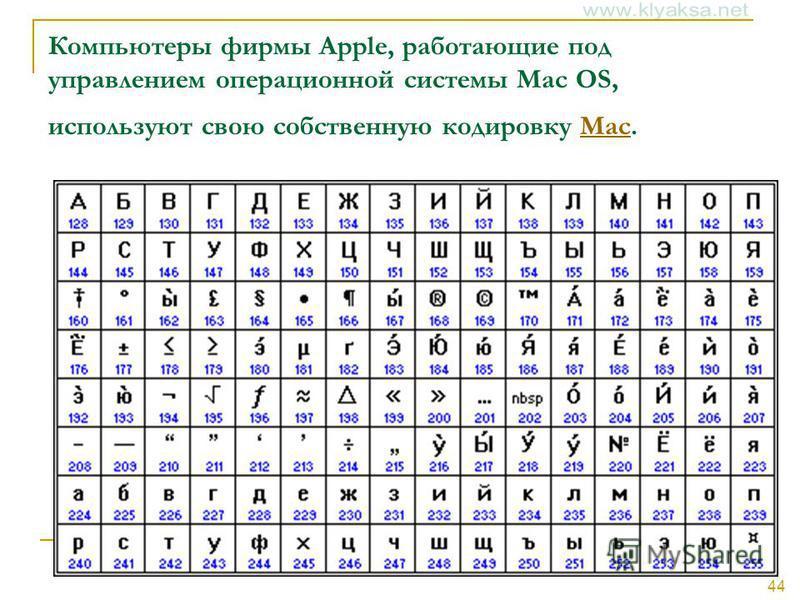 44 Компьютеры фирмы Apple, работающие под управлением операционной системы Mac OS, используют свою собственную кодировку Mac.Mac