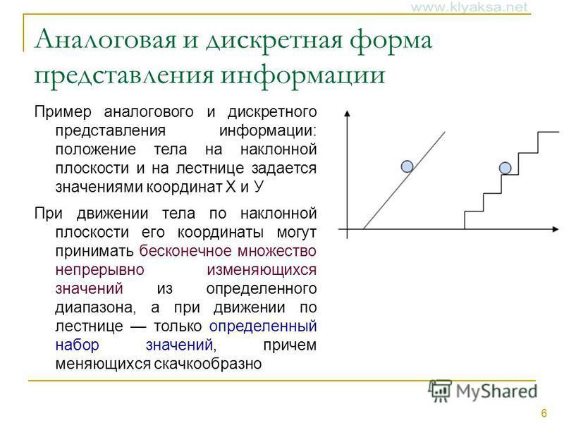 6 Аналоговая и дискретная форма представления информации Пример аналогового и дискретного представления информации: положение тела на наклонной плоскости и на лестнице задается значениями координат X и У При движении тела по наклонной плоскости его к