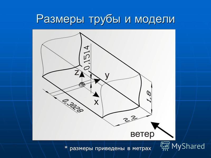Размеры трубы и модели * размеры приведены в метрах