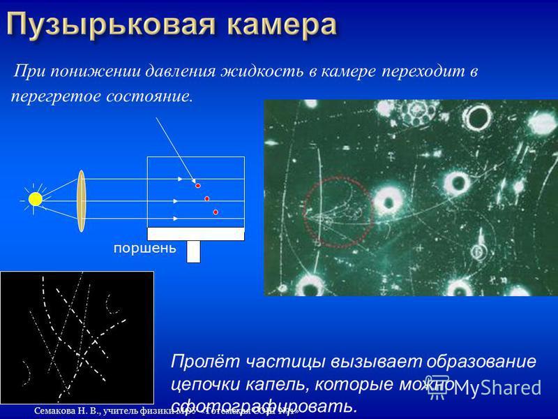 При понижении давления жидкость в камере переходит в перегретое состояние. поршень Пролёт частицы вызывает образование цепочки капель, которые можно сфотографировать.