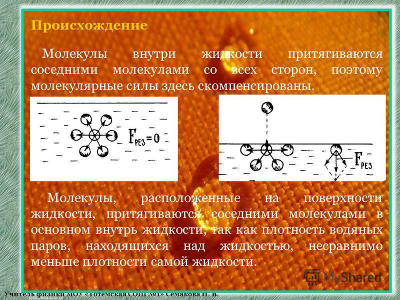 Учитель физики МОУ «Тотемская СОШ 1» Семакова Н. В. Происхождение Молекулы внутри жидкости притягиваются соседними молекулами со всех сторон, поэтому молекулярные силы здесь скомпенсированы. Молекулы, расположенные на поверхности жидкости, притягиваю