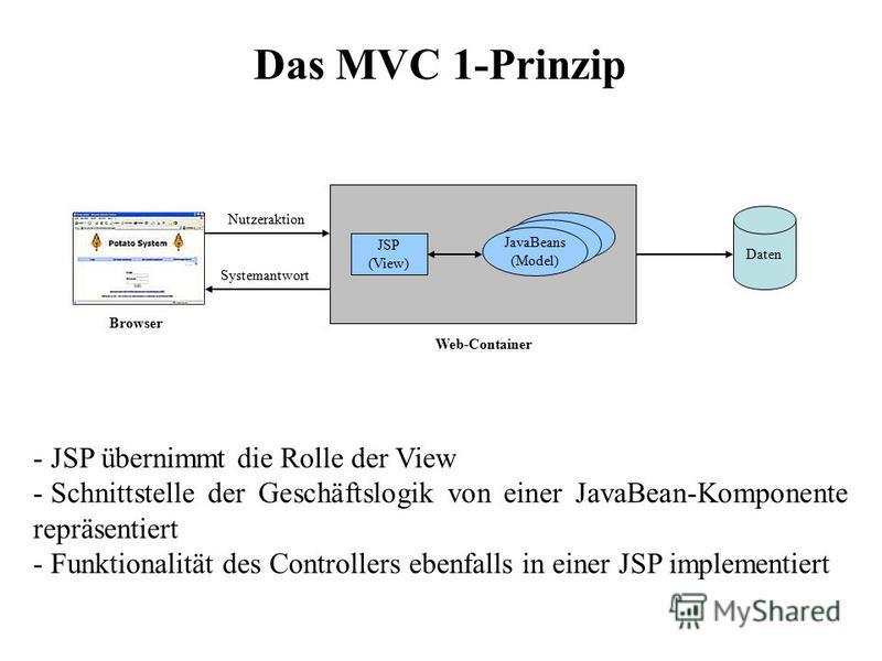 - JSP übernimmt die Rolle der View - Schnittstelle der Geschäftslogik von einer JavaBean-Komponente repräsentiert - Funktionalität des Controllers ebenfalls in einer JSP implementiert JSP (View) Daten JavaBeans (Model) Browser Web-Container Nutzerakt