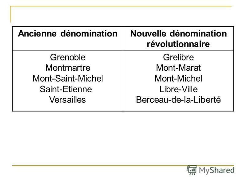 Ancienne dénominationNouvelle dénomination révolutionnaire Grenoble Montmartre Mont-Saint-Michel Saint-Etienne Versailles Grelibre Mont-Marat Mont-Michel Libre-Ville Berceau-de-la-Liberté