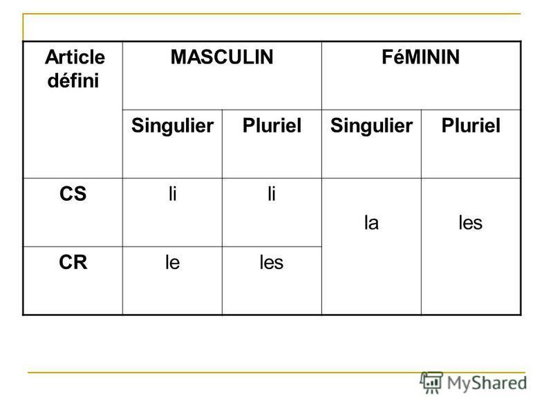 Article défini MASCULINFéMININ SingulierPlurielSingulierPluriel CSli lales CRleles