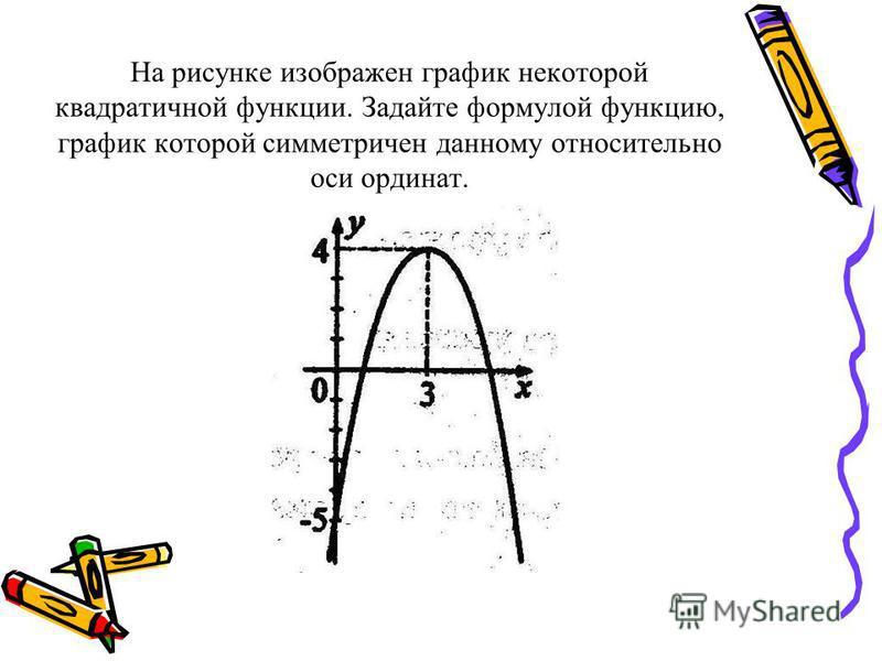 На рисунке изображен график некоторой квадратичной функции. Задайте формулой функцию, график которой симметричен данному относительно оси ординат.