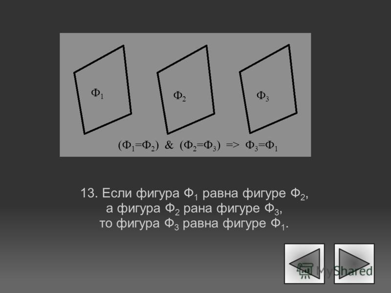 13. Если фигура Ф 1 равна фигуре Ф 2, а фигура Ф 2 рана фигуре Ф 3, то фигура Ф 3 равна фигуре Ф 1. (Ф 1 =Ф 2 ) & (Ф 2 =Ф 3 ) => Ф 3 =Ф 1 Ф1Ф1 Ф2Ф2 Ф3Ф3