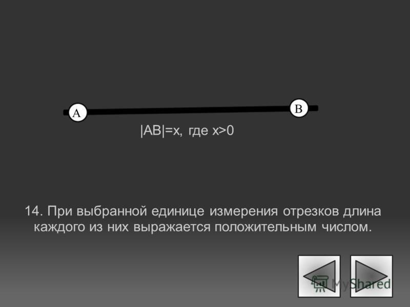14. При выбранной единице измерения отрезков длина каждого из них выражается положительным числом. |AB|=x, где x>0 A B
