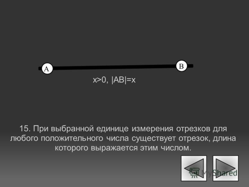15. При выбранной единице измерения отрезков для любого положительного числа существует отрезок, длина которого выражается этим числом. x>0, |AB|=x A B