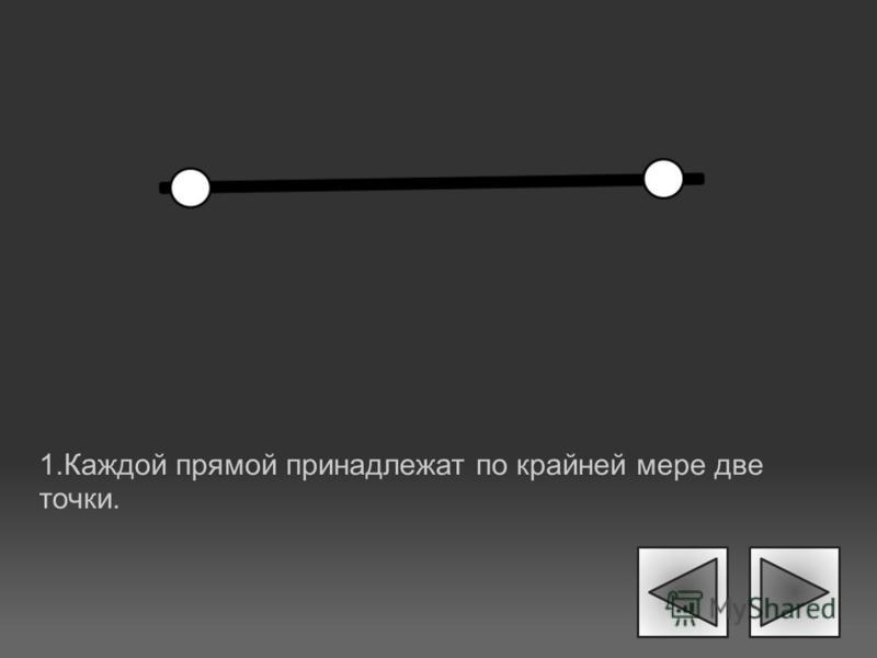 1. Каждой прямой принадлежат по крайней мере две точки.