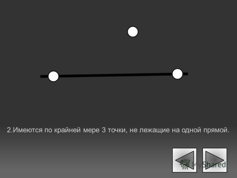 2. Имеются по крайней мере 3 точки, не лежащие на одной прямой.