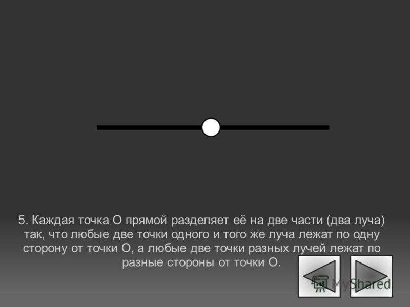 5. Каждая точка O прямой разделяет её на две части (два луча) так, что любые две точки одного и того же луча лежат по одну сторону от точки О, а любые две точки разных лучей лежат по разные стороны от точки О.