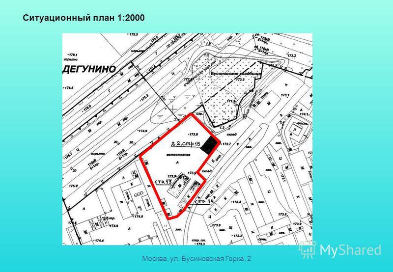 Москва, ул. Бусиновская Горка, 2 Ситуационный план 1:2000
