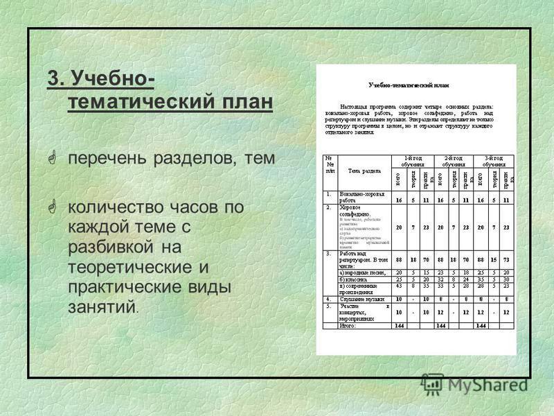 3. Учебно- тематический план перечень разделов, тем количество часов по каждой теме с разбивкой на теоретические и практические виды занятий.